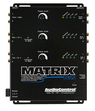 Picture of ACO-MATRIXPLUS